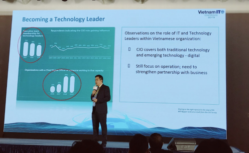 Session 02: CIO Global Survey_ A Changing Perspective Mr. Will Nguyen, Partner, Head of IT Advisory, Chief Innovation Officer, KPMG