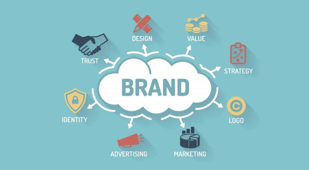 improve your ecommerce brand