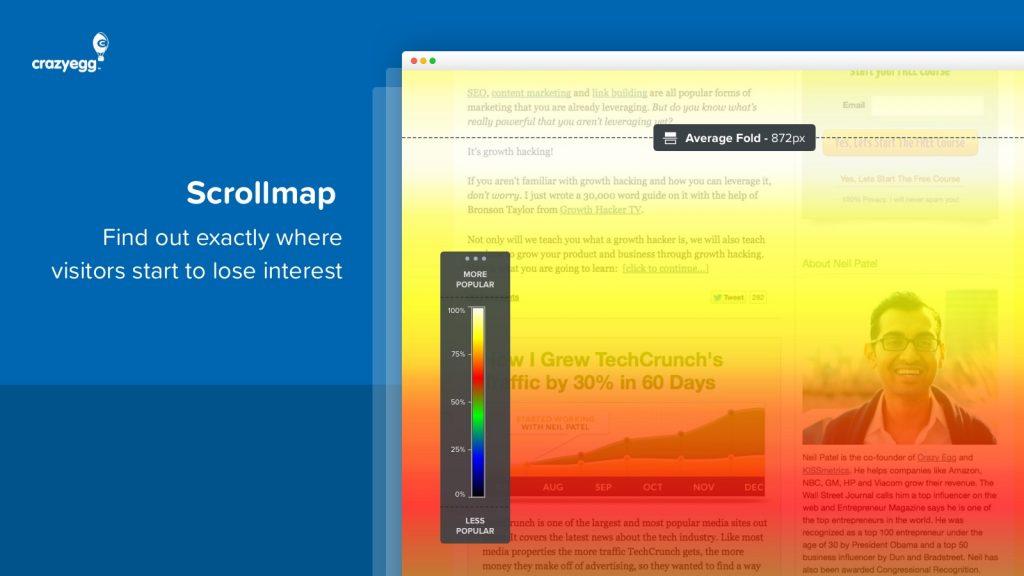 Magento eCommerce analytics tool