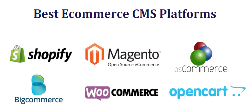TOP 6 ECOMMERCE CMS FOR ONLINE BUSSINESS