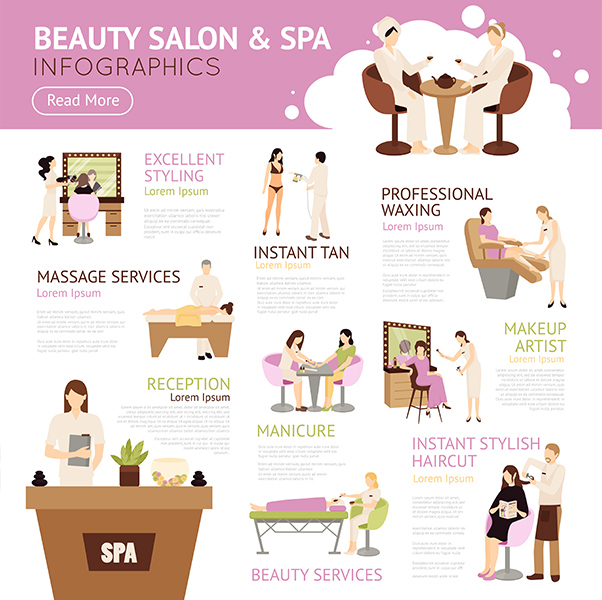 infographic trong thiết kế web spa
