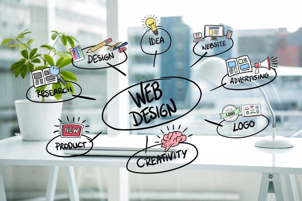 thiết kế cho website chuyên nghiệp