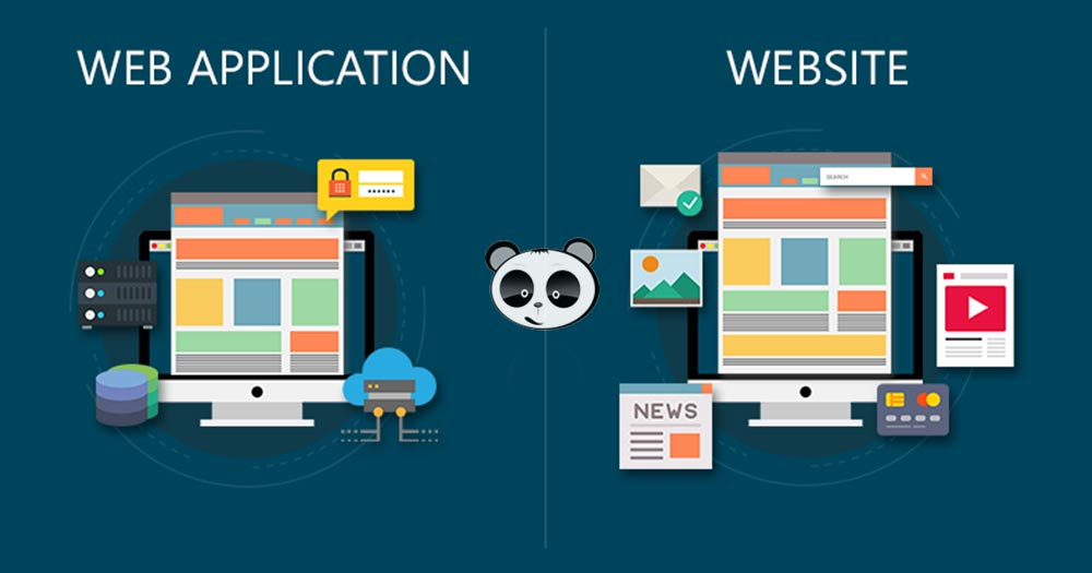 quy trình thiết kế web app