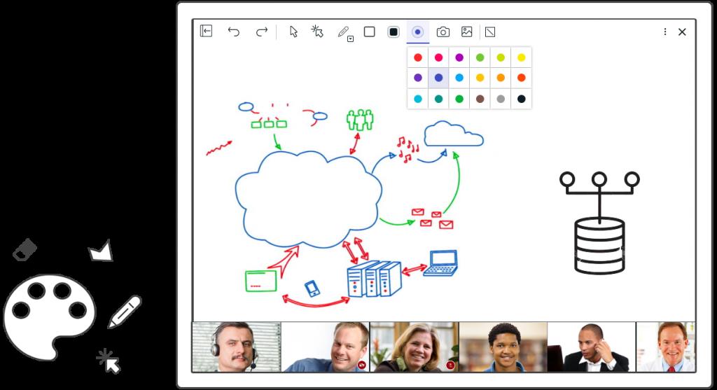 dùng whiteboard trong thiết kế nền tảng giáo dục trực tuyến