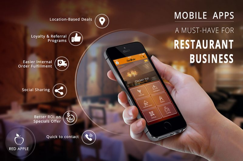Mobile apps a must have for restaurant business1