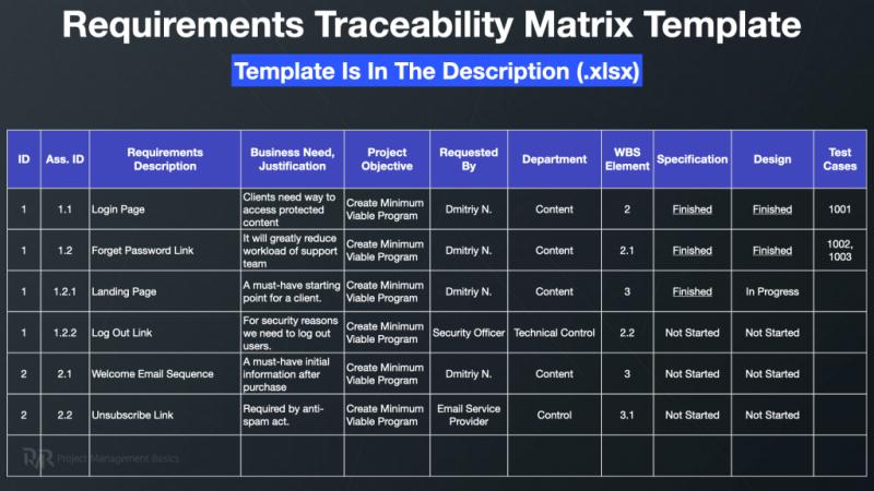 RequirementsTraceabilityMatrixExample 1024x576 1