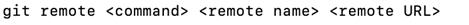 lenh-git-remote (1)