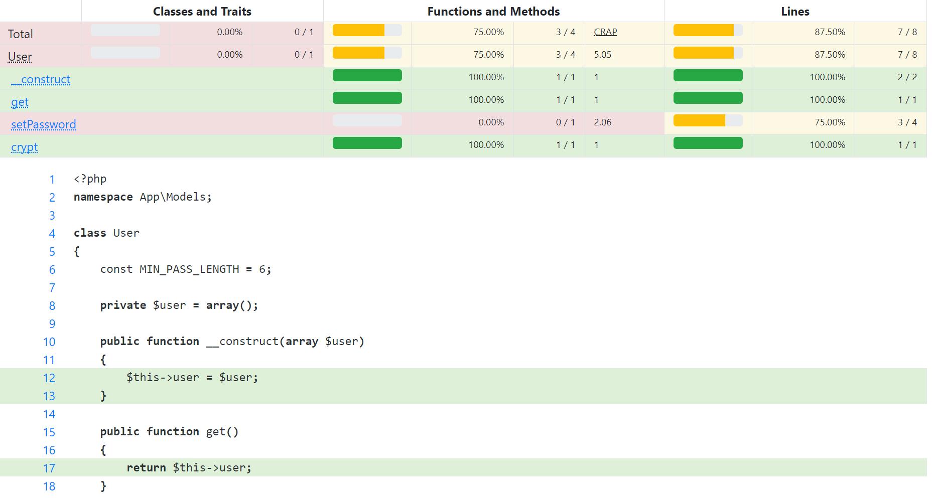unit testing tutorial iii 5